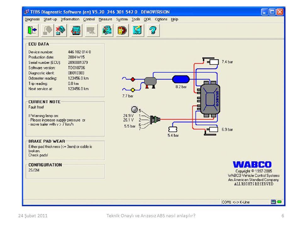 24 Şubat 2011Teknik Onaylı ve Arızasız ABS nasıl anlaşılır?7 ABS EKÜ(Elektonik Kumanda Ünitesi) üretim tarihi