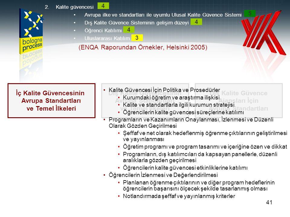 41 (ENQA Raporundan Örnekler, Helsinki 2005) İç Kalite Güvencesinin Avrupa Standartları ve Temel İlkeleri Dış Kalite Güvencesinin Avrupa Standartları