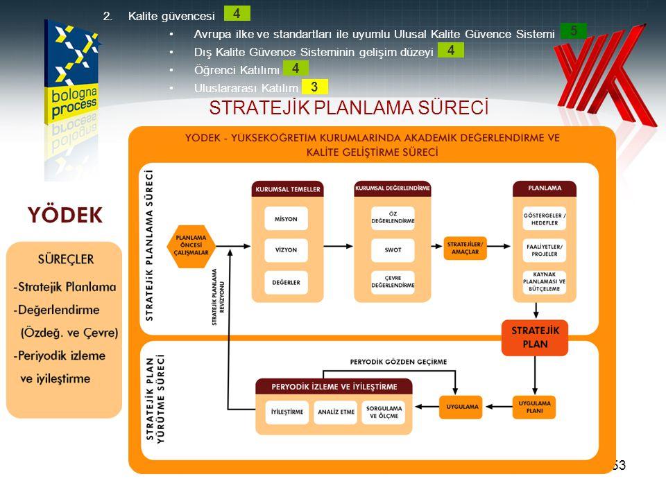 53 STRATEJİK PLANLAMA SÜRECİ 2.Kalite güvencesi •Avrupa ilke ve standartları ile uyumlu Ulusal Kalite Güvence Sistemi •Dış Kalite Güvence Sisteminin g