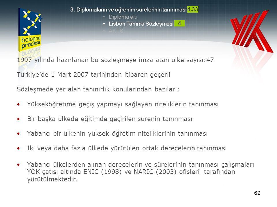 62 1997 yılında hazırlanan bu sözleşmeye imza atan ülke sayısı:47 Türkiye'de 1 Mart 2007 tarihinden itibaren geçerli Sözleşmede yer alan tanınırlık ko