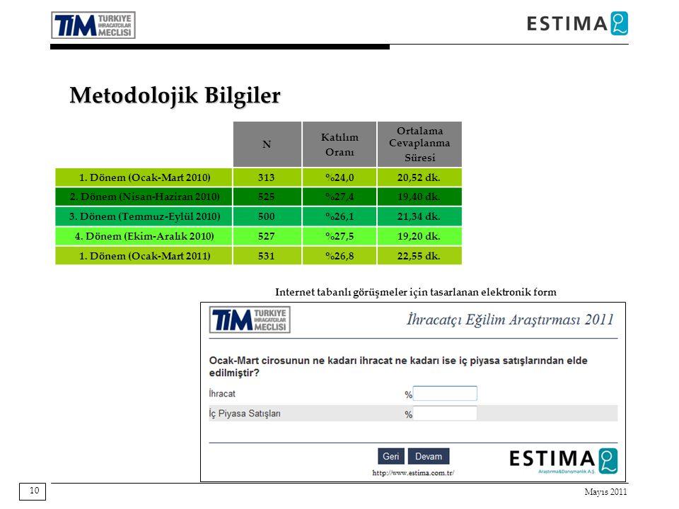Mayıs 2011 10 Metodolojik Bilgiler Internet tabanlı görüşmeler için tasarlanan elektronik form N Katılım Oranı Ortalama Cevaplanma Süresi 1.