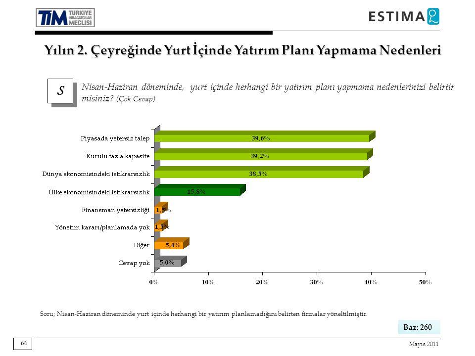 Mayıs 2011 66 S S Nisan-Haziran döneminde, yurt içinde herhangi bir yatırım planı yapmama nedenlerinizi belirtir misiniz.