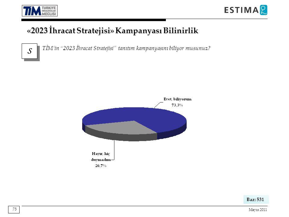 Mayıs 2011 75 S S TİM'in 2023 İhracat Stratejisi tanıtım kampanyasını biliyor musunuz.