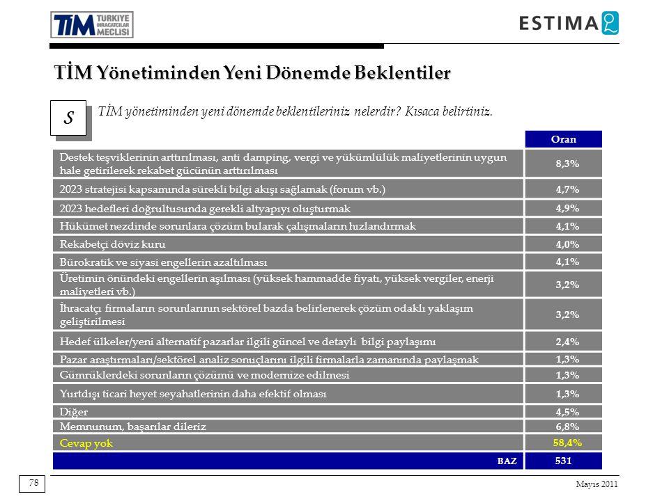 Mayıs 2011 78 TİM Yönetiminden Yeni Dönemde Beklentiler TİM yönetiminden yeni dönemde beklentileriniz nelerdir.