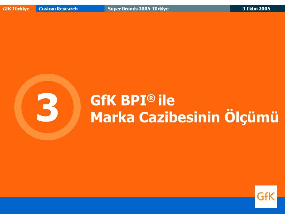 GfK TürkiyeCustom Research 3 Ekim 2005 Super Brands 2005-Türkiye GfK BPI ® ile Marka Cazibesinin Ölçümü 3