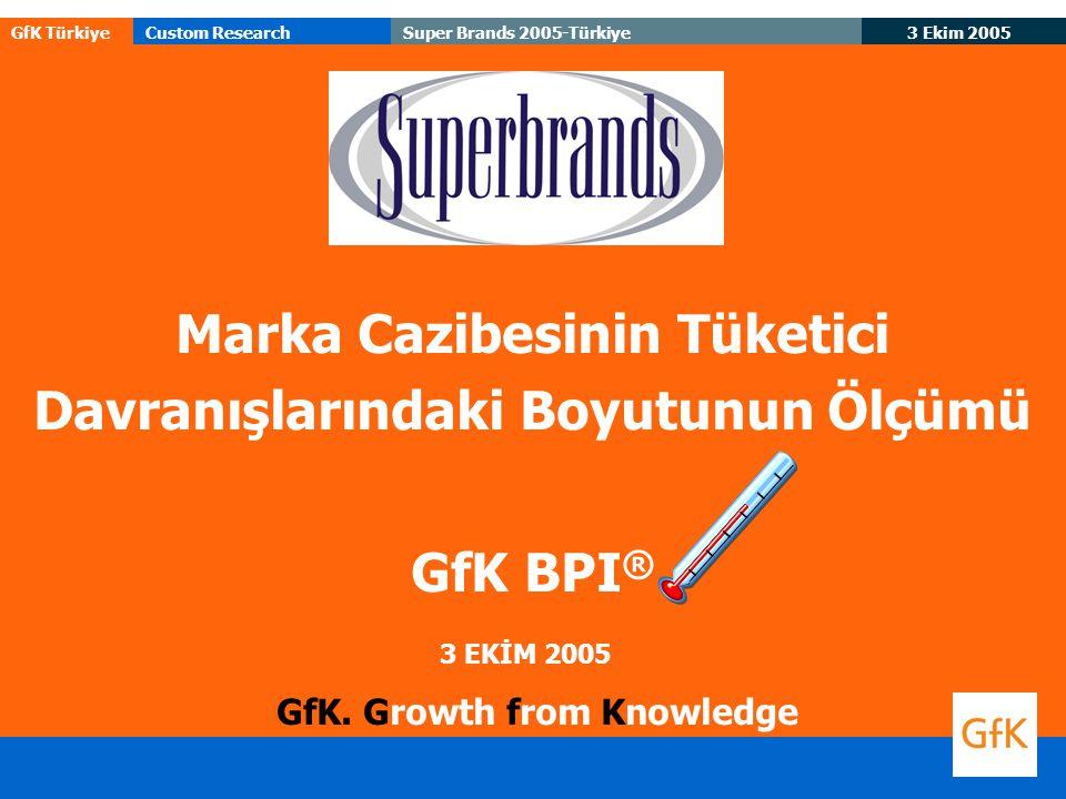 GfK TürkiyeCustom Research 3 Ekim 2005 Super Brands 2005-Türkiye GfK. Growth from Knowledge Marka Cazibesinin Tüketici Davranışlarındaki Boyutunun Ölç