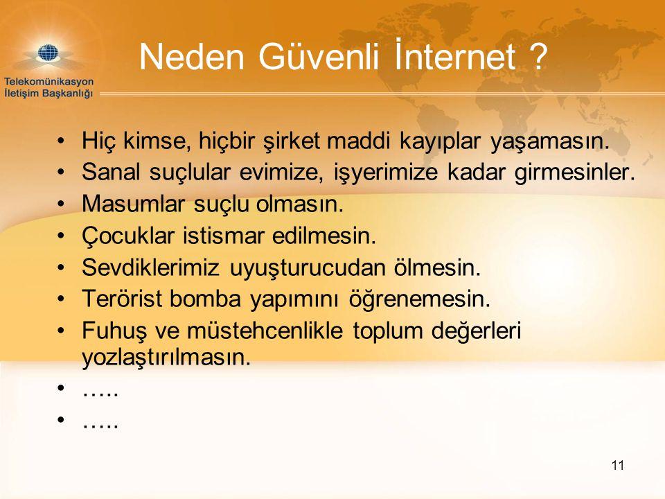 11 Neden Güvenli İnternet ? •Hiç kimse, hiçbir şirket maddi kayıplar yaşamasın. •Sanal suçlular evimize, işyerimize kadar girmesinler. •Masumlar suçlu