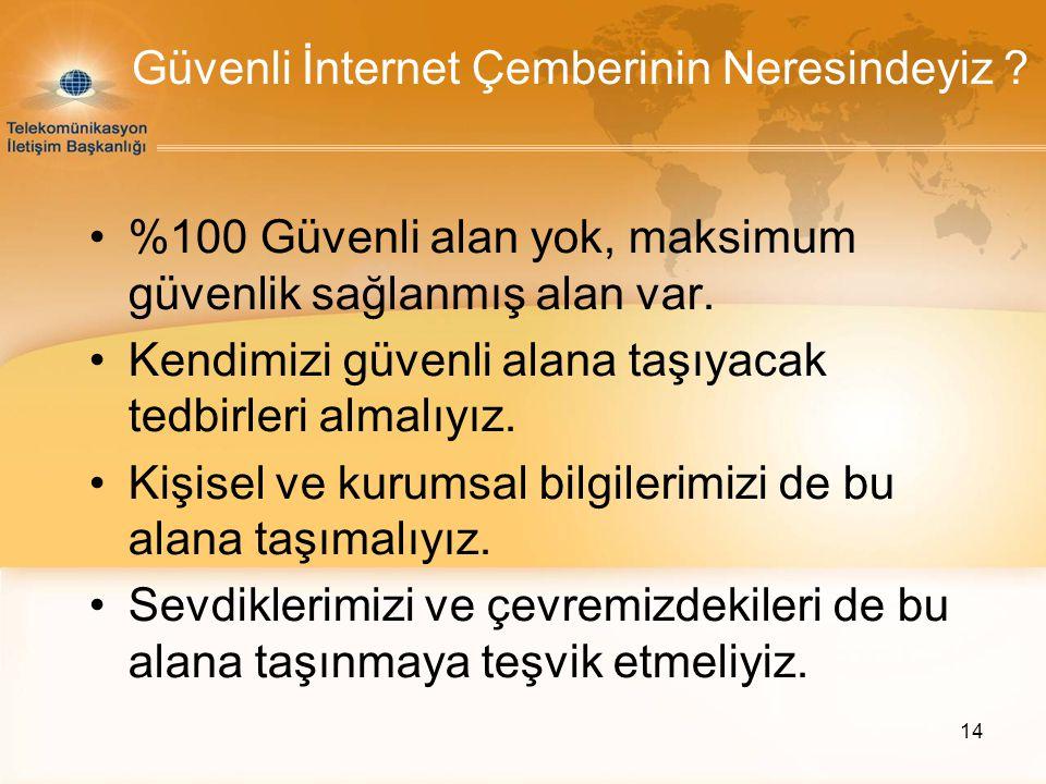 14 Güvenli İnternet Çemberinin Neresindeyiz ? •%100 Güvenli alan yok, maksimum güvenlik sağlanmış alan var. •Kendimizi güvenli alana taşıyacak tedbirl