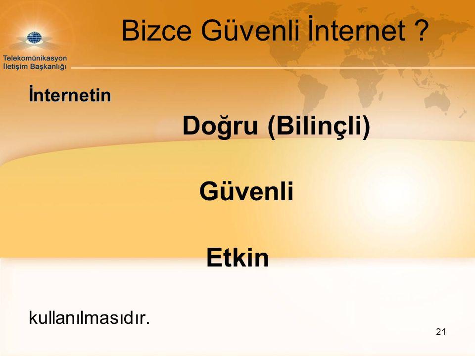 21 Bizce Güvenli İnternet ?İnternetin Doğru (Bilinçli) Güvenli Etkin kullanılmasıdır.