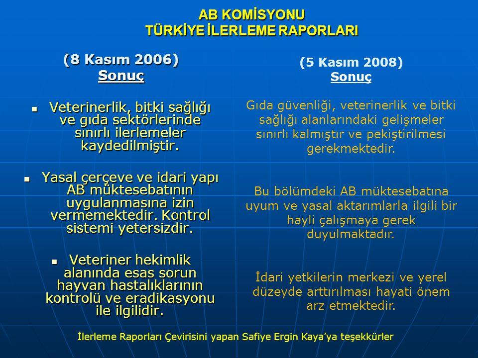 AB KOMİSYONU TÜRKİYE İLERLEME RAPORLARI (8 Kasım 2006) Sonuç  Veterinerlik, bitki sağlığı ve gıda sektörlerinde sınırlı ilerlemeler kaydedilmiştir. 