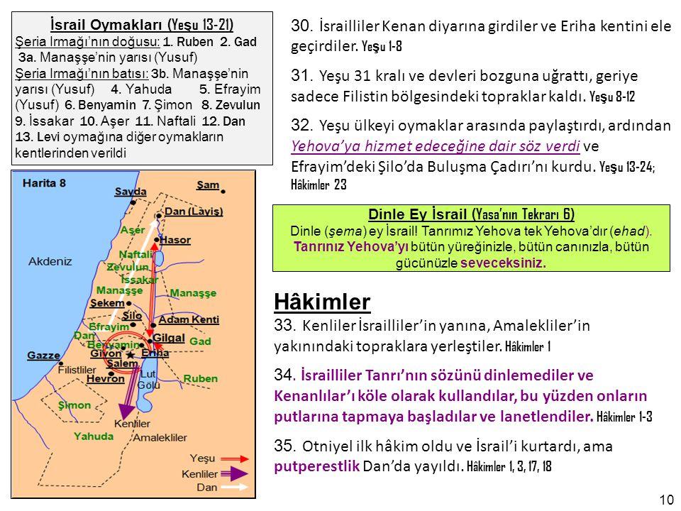 Hâkimler 33.Kenliler İsrailliler'in yanına, Amalekliler'in yakınındaki topraklara yerleştiler.