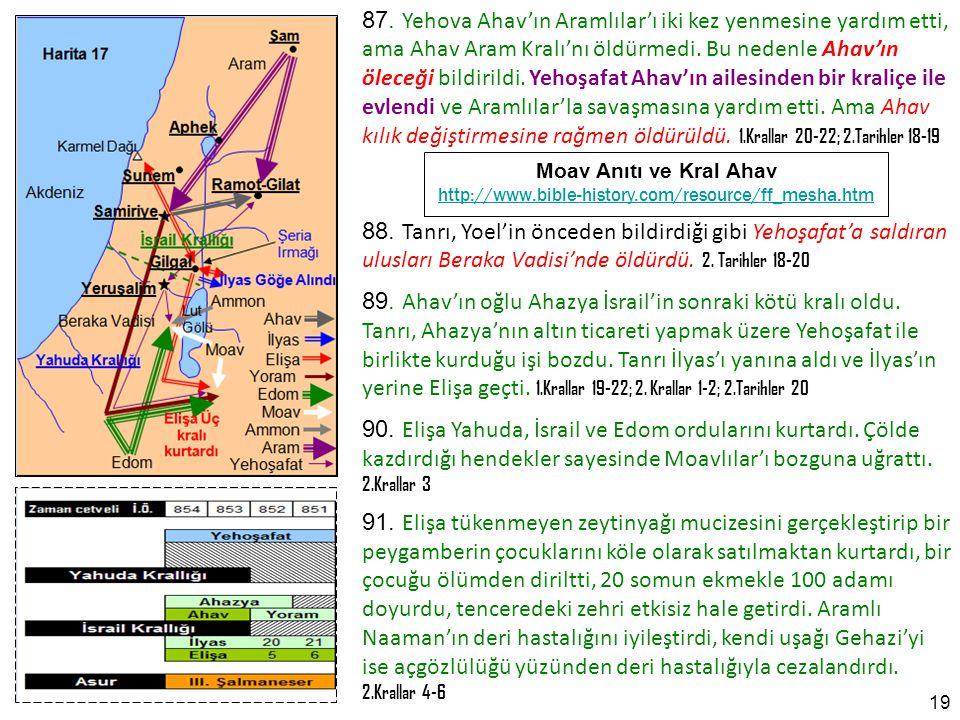 87.Yehova Ahav'ın Aramlılar'ı iki kez yenmesine yardım etti, ama Ahav Aram Kralı'nı öldürmedi.
