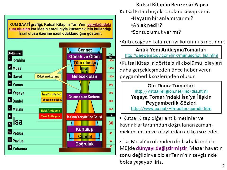 (10 Dakika) Yahudiye'ye Dönen Sürgünler ve Pers Krallığı'nda Kalan Sürgünler 166.