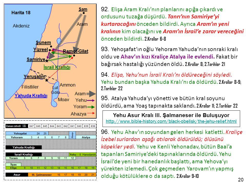 92.Elişa Aram Kralı'nın planlarını açığa çıkardı ve ordusunu tuzağa düşürdü.