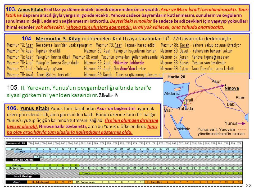 103.Amos Kitabı Kral Uzziya dönemindeki büyük depremden önce yazıldı.