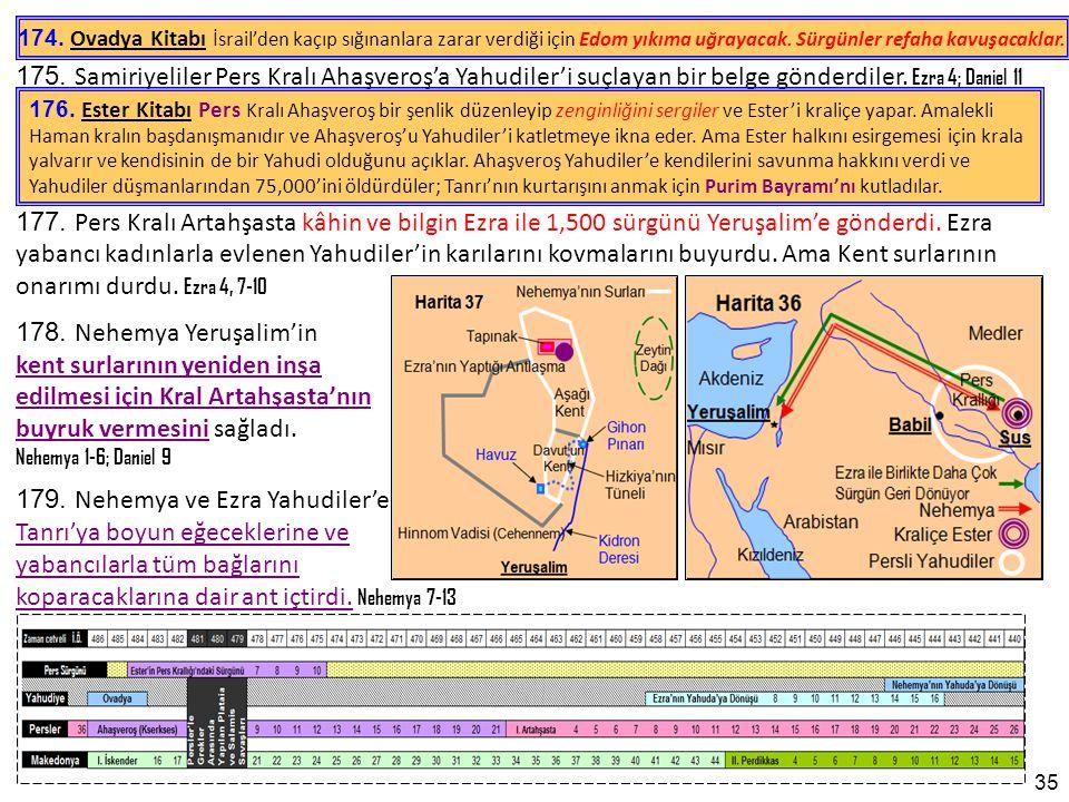 175.Samiriyeliler Pers Kralı Ahaşveroş'a Yahudiler'i suçlayan bir belge gönderdiler.
