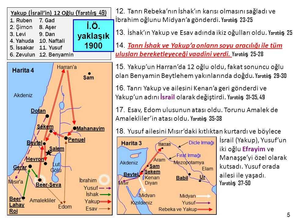 5 Yakup (İsrail'in) 12 Oğlu (Yaratılı ş 49) 1.Ruben7.