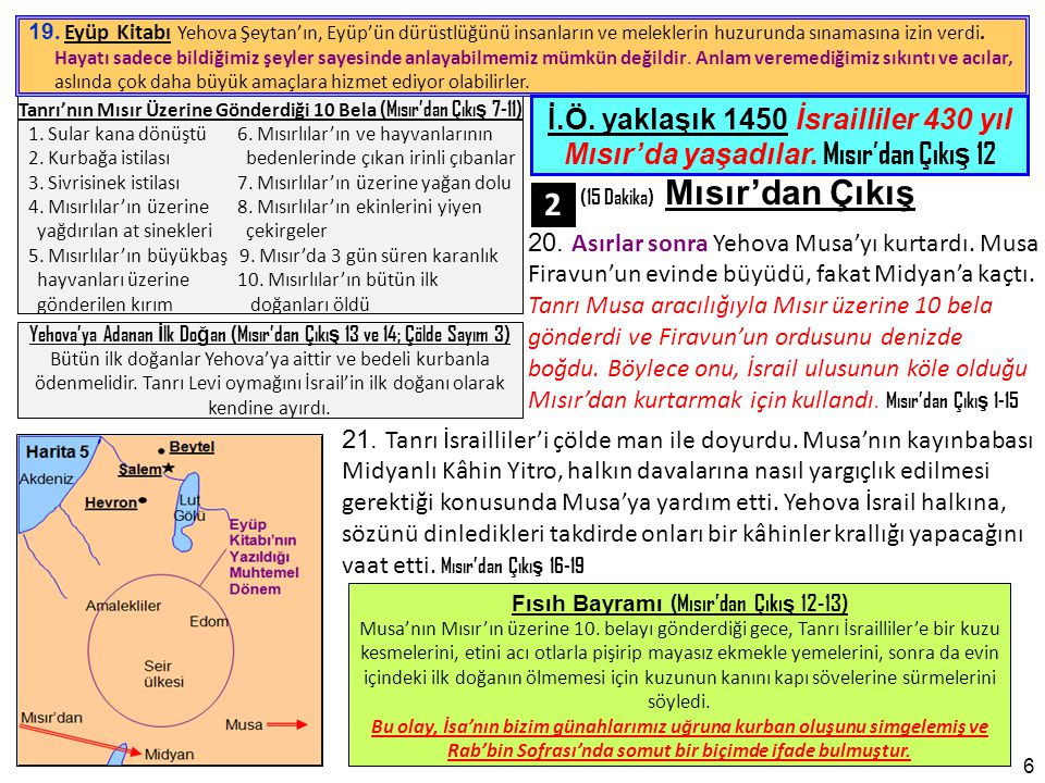7 22.Tanrı Sina Dağı'nda 10 Buyruk'u verdi.
