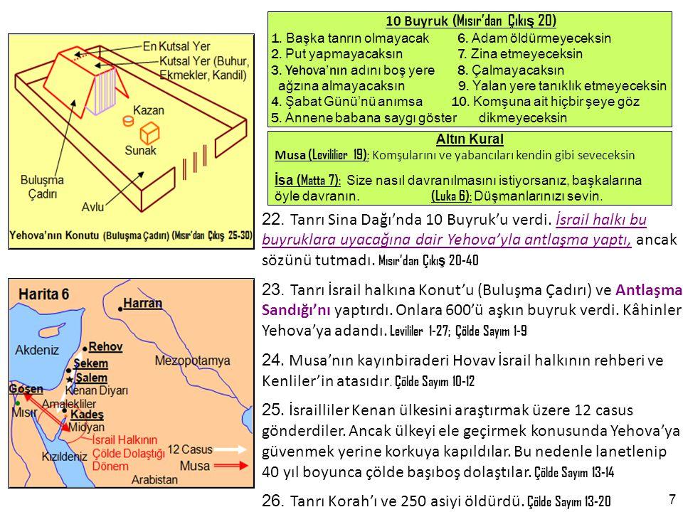 18 80-81.Zimri, Baaşa'nın bütün ailesini öldürdü ve Omri de onu öldürdü.