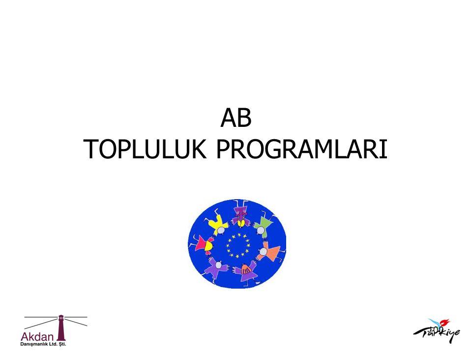 100 AB TOPLULUK PROGRAMLARI