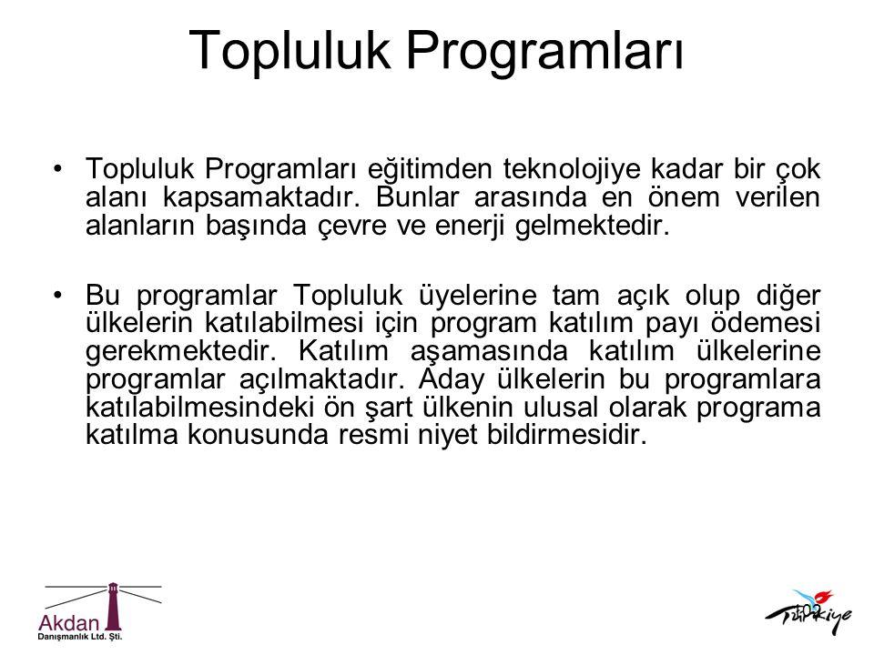 102 •Topluluk Programları eğitimden teknolojiye kadar bir çok alanı kapsamaktadır. Bunlar arasında en önem verilen alanların başında çevre ve enerji g