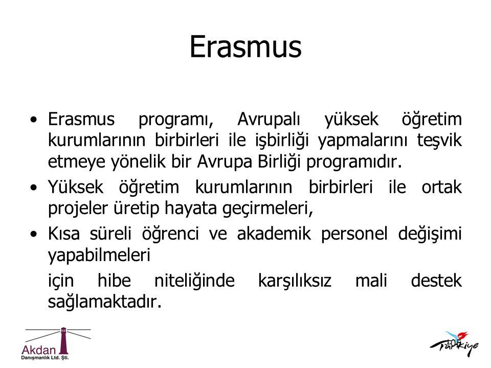 105 Erasmus •Erasmus programı, Avrupalı yüksek öğretim kurumlarının birbirleri ile işbirliği yapmalarını teşvik etmeye yönelik bir Avrupa Birliği prog