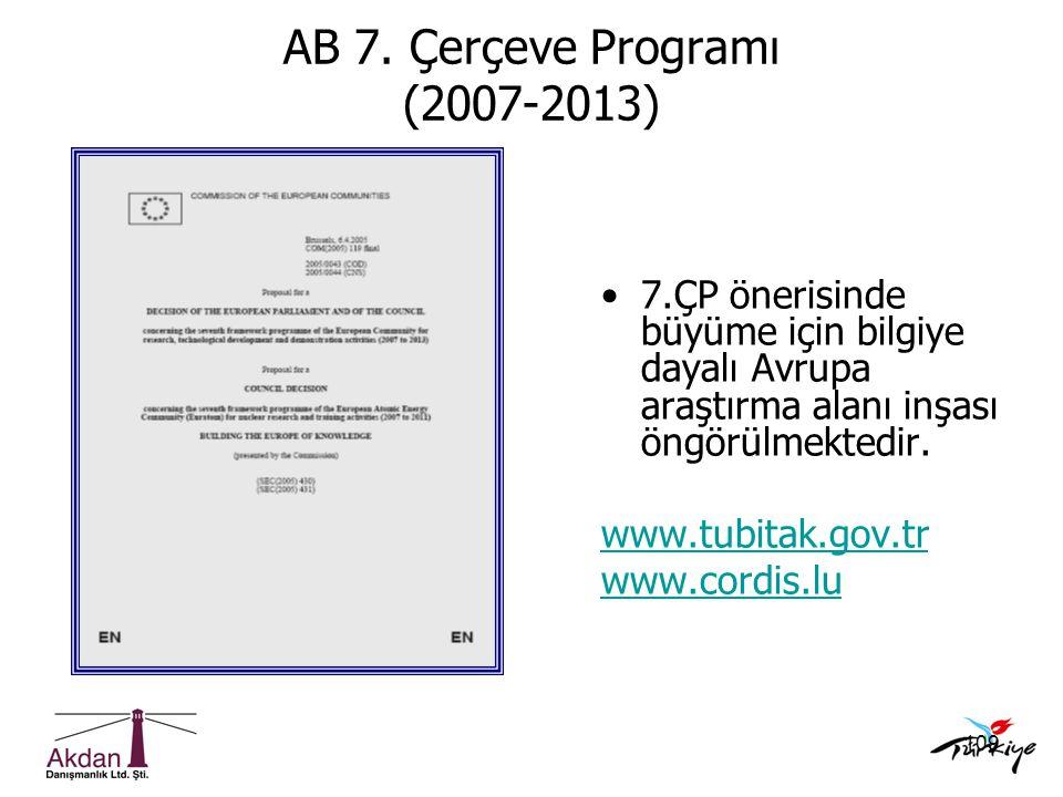 109 AB 7. Çerçeve Programı (2007-2013) •7.ÇP önerisinde büyüme için bilgiye dayalı Avrupa araştırma alanı inşası öngörülmektedir. www.tubitak.gov.tr w