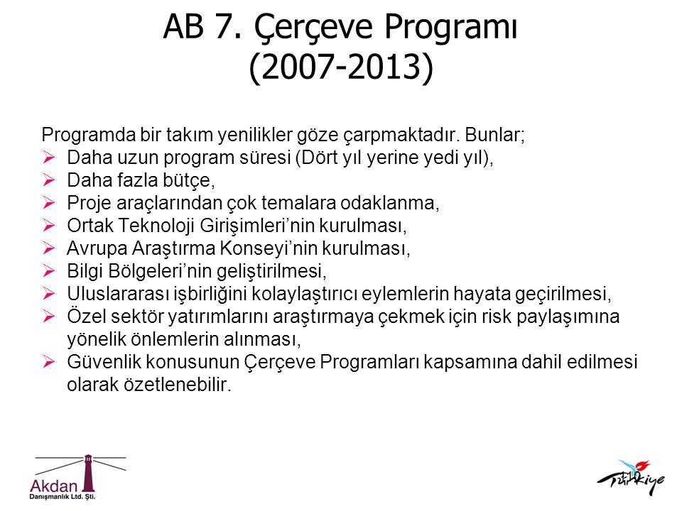 110 AB 7. Çerçeve Programı (2007-2013) Programda bir takım yenilikler göze çarpmaktadır. Bunlar;  Daha uzun program süresi (Dört yıl yerine yedi yıl)