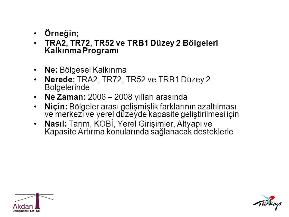 124 •Örneğin; •TRA2, TR72, TR52 ve TRB1 Düzey 2 Bölgeleri Kalkınma Programı •Ne: Bölgesel Kalkınma •Nerede: TRA2, TR72, TR52 ve TRB1 Düzey 2 Bölgeleri