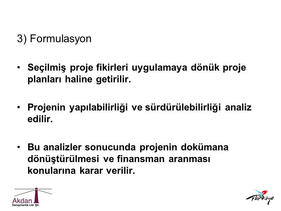 131 3) Formulasyon •Seçilmiş proje fikirleri uygulamaya dönük proje planları haline getirilir. •Projenin yapılabilirliği ve sürdürülebilirliği analiz