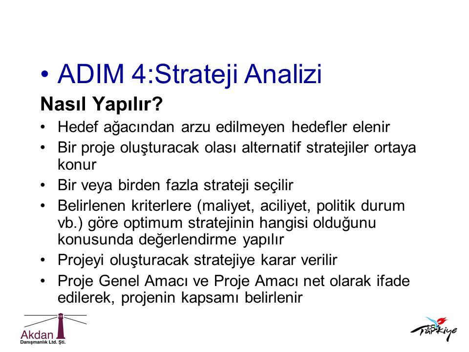 151 •ADIM 4:Strateji Analizi Nasıl Yapılır? •Hedef ağacından arzu edilmeyen hedefler elenir •Bir proje oluşturacak olası alternatif stratejiler ortaya