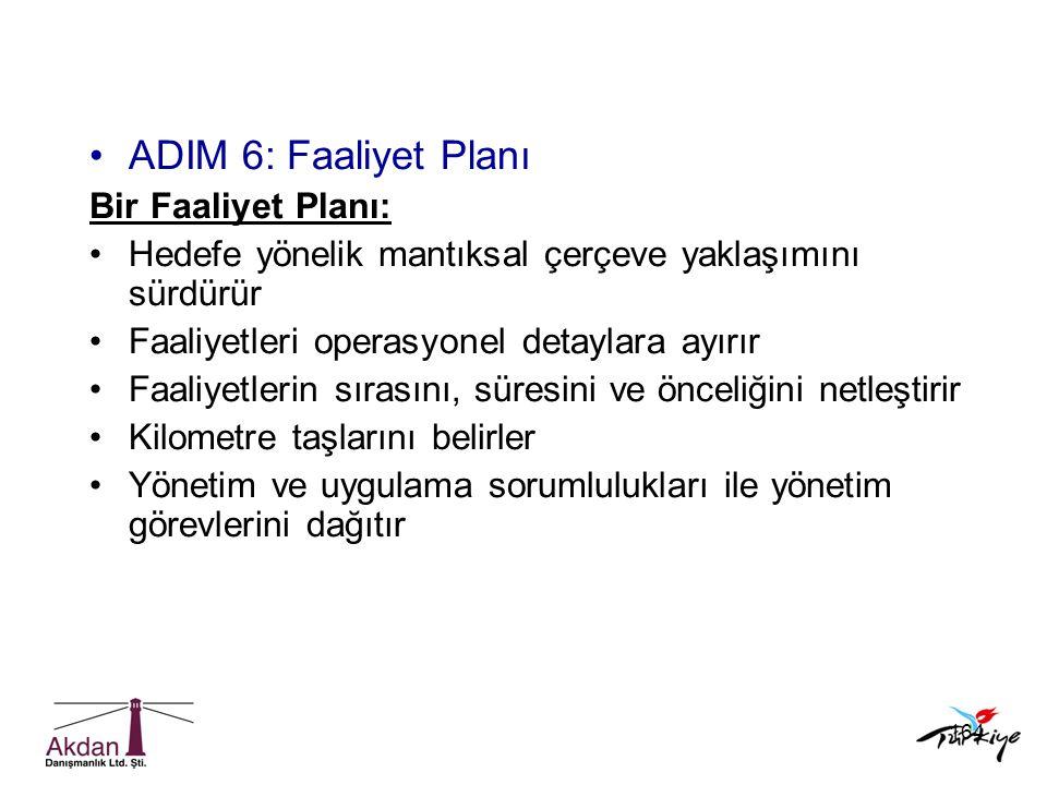 164 •ADIM 6: Faaliyet Planı Bir Faaliyet Planı: •Hedefe yönelik mantıksal çerçeve yaklaşımını sürdürür •Faaliyetleri operasyonel detaylara ayırır •Faa