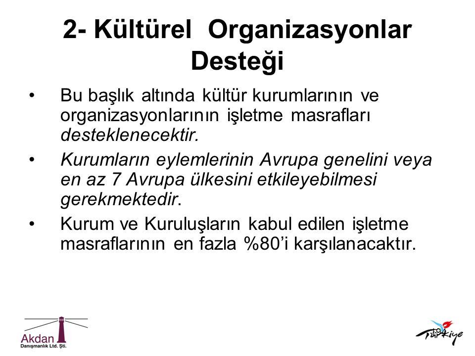 194 2- Kültürel Organizasyonlar Desteği •Bu başlık altında kültür kurumlarının ve organizasyonlarının işletme masrafları desteklenecektir. •Kurumların