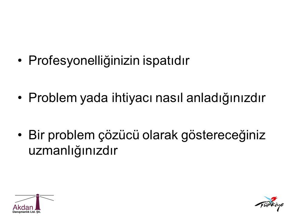 20 •Profesyonelliğinizin ispatıdır •Problem yada ihtiyacı nasıl anladığınızdır •Bir problem çözücü olarak göstereceğiniz uzmanlığınızdır