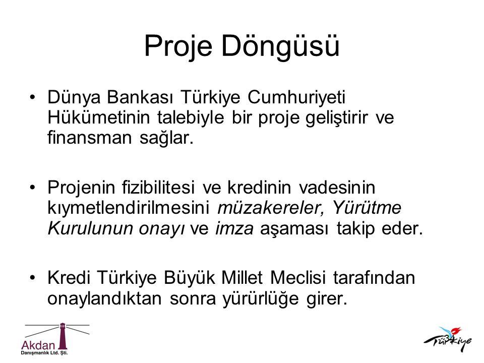 34 Proje Döngüsü •Dünya Bankası Türkiye Cumhuriyeti Hükümetinin talebiyle bir proje geliştirir ve finansman sağlar. •Projenin fizibilitesi ve kredinin