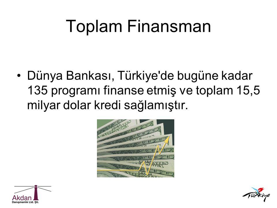 35 Toplam Finansman •Dünya Bankası, Türkiye'de bugüne kadar 135 programı finanse etmiş ve toplam 15,5 milyar dolar kredi sağlamıştır.