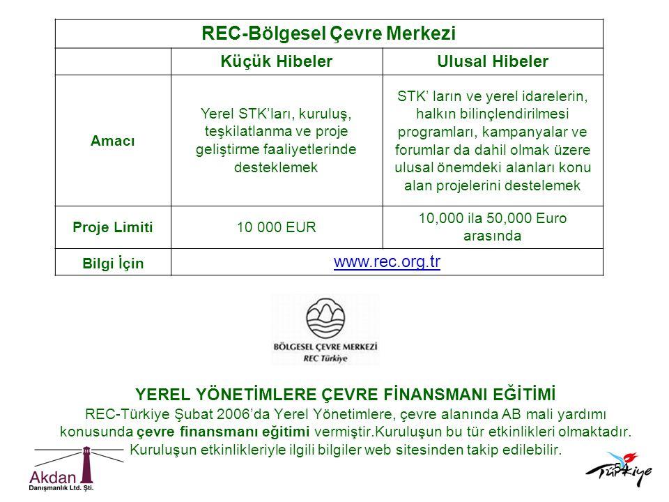 54 YEREL YÖNETİMLERE ÇEVRE FİNANSMANI EĞİTİMİ REC-Türkiye Şubat 2006'da Yerel Yönetimlere, çevre alanında AB mali yardımı konusunda çevre finansmanı e