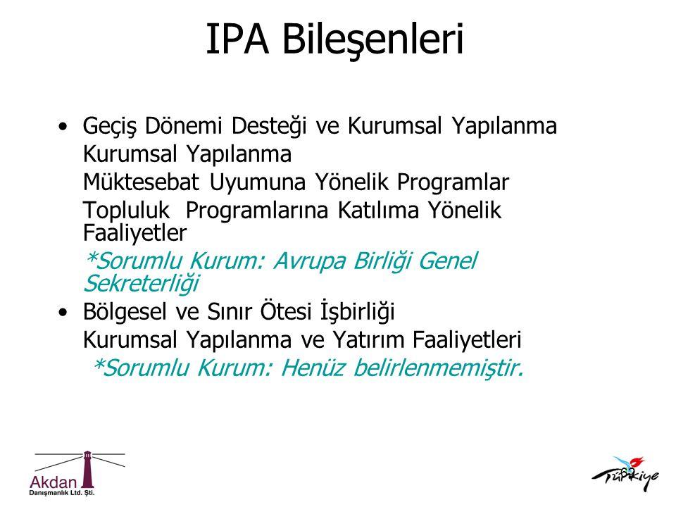 62 IPA Bileşenleri •Geçiş Dönemi Desteği ve Kurumsal Yapılanma Kurumsal Yapılanma Müktesebat Uyumuna Yönelik Programlar Topluluk Programlarına Katılım