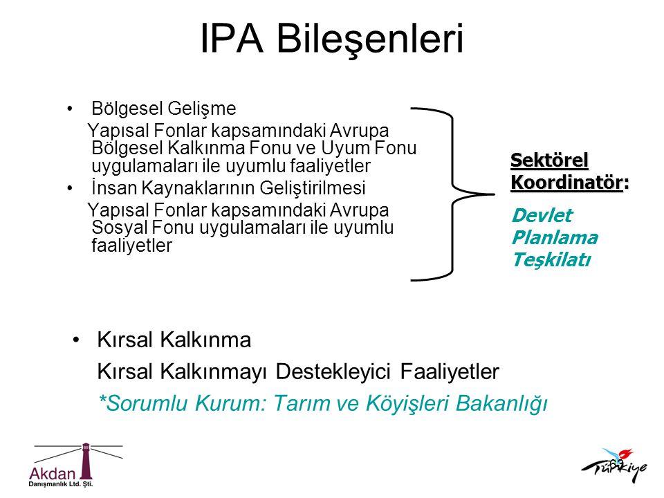 63 IPA Bileşenleri •Bölgesel Gelişme Yapısal Fonlar kapsamındaki Avrupa Bölgesel Kalkınma Fonu ve Uyum Fonu uygulamaları ile uyumlu faaliyetler •İnsan