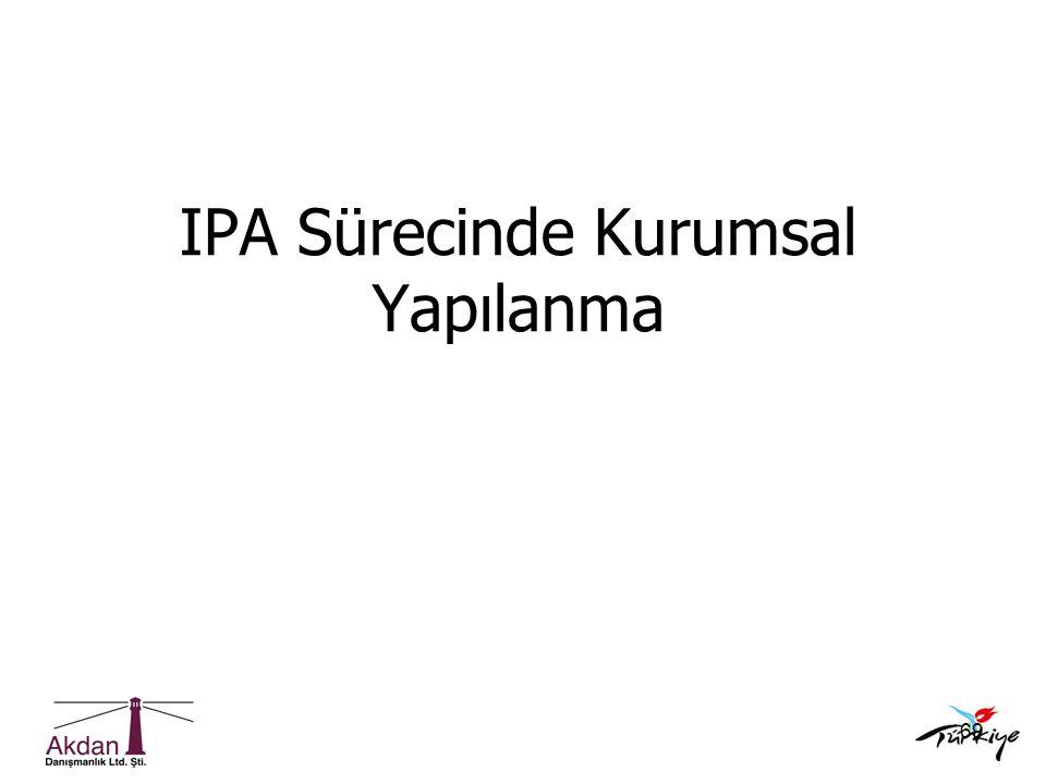 69 IPA Sürecinde Kurumsal Yapılanma
