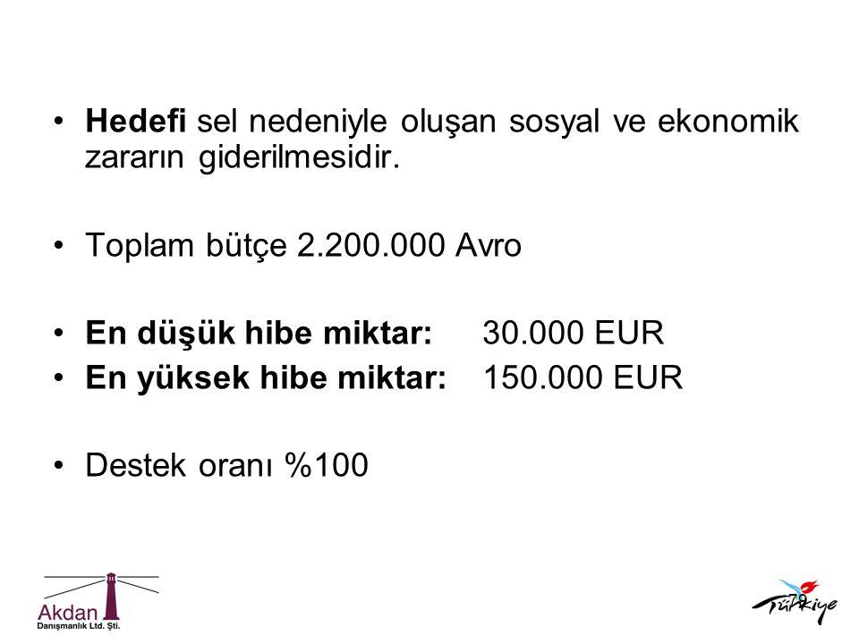 79 •Hedefi sel nedeniyle oluşan sosyal ve ekonomik zararın giderilmesidir. •Toplam bütçe 2.200.000 Avro •En düşük hibe miktar: 30.000 EUR •En yüksek h