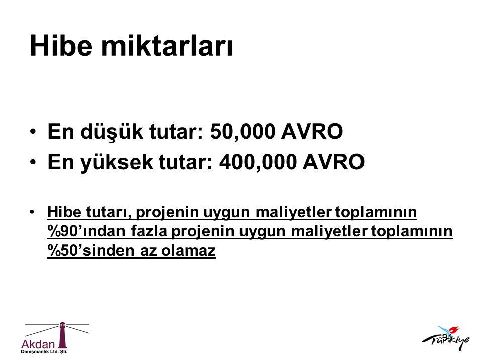 91 Hibe miktarları •En düşük tutar: 50,000 AVRO •En yüksek tutar: 400,000 AVRO •Hibe tutarı, projenin uygun maliyetler toplamının %90'ından fazla proj