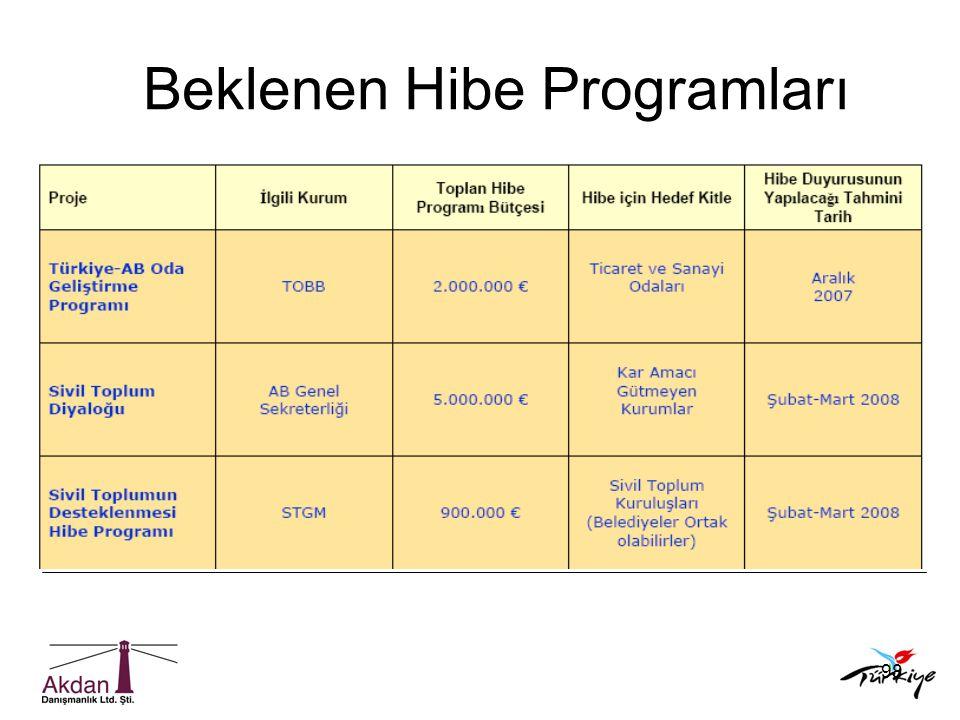 98 Beklenen Hibe Programları
