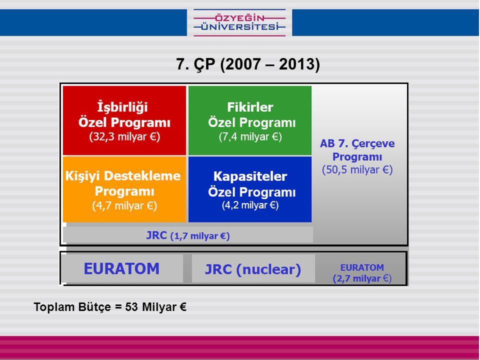 7. ÇP (2007 – 2013) Toplam Bütçe = 53 Milyar €