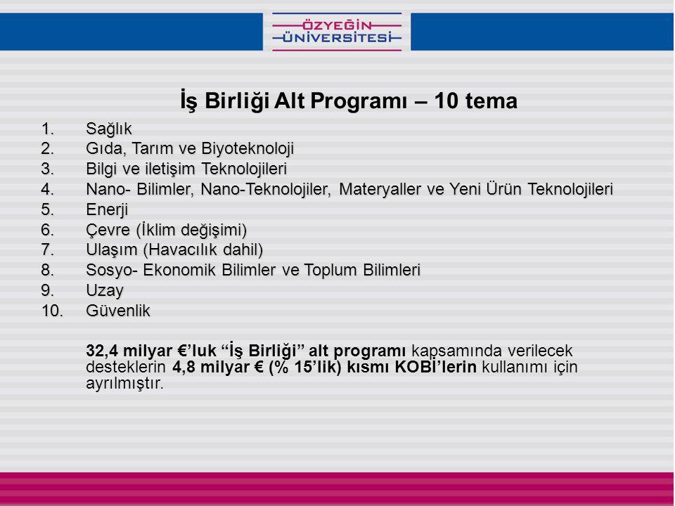İş Birliği Alt Programı – 10 tema 1.Sağlık 2.Gıda, Tarım ve Biyoteknoloji 3.Bilgi ve iletişim Teknolojileri 4.Nano- Bilimler, Nano-Teknolojiler, Mater