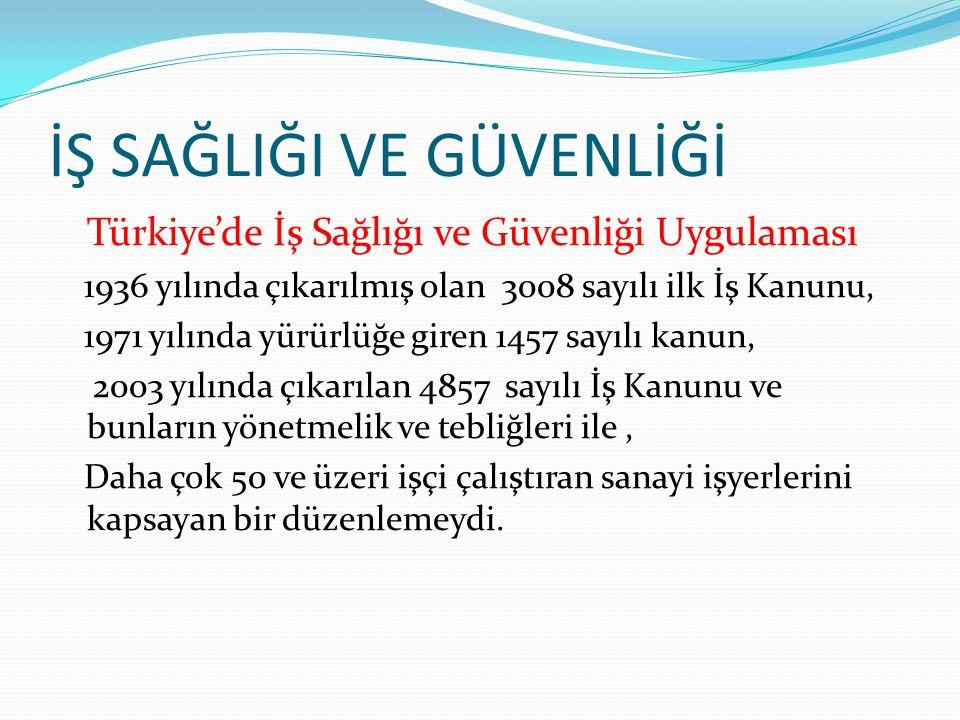 İŞ SAĞLIĞI VE GÜVENLİĞİ Türkiye'de İş Sağlığı ve Güvenliği Uygulaması 1936 yılında çıkarılmış olan 3008 sayılı ilk İş Kanunu, 1971 yılında yürürlüğe g