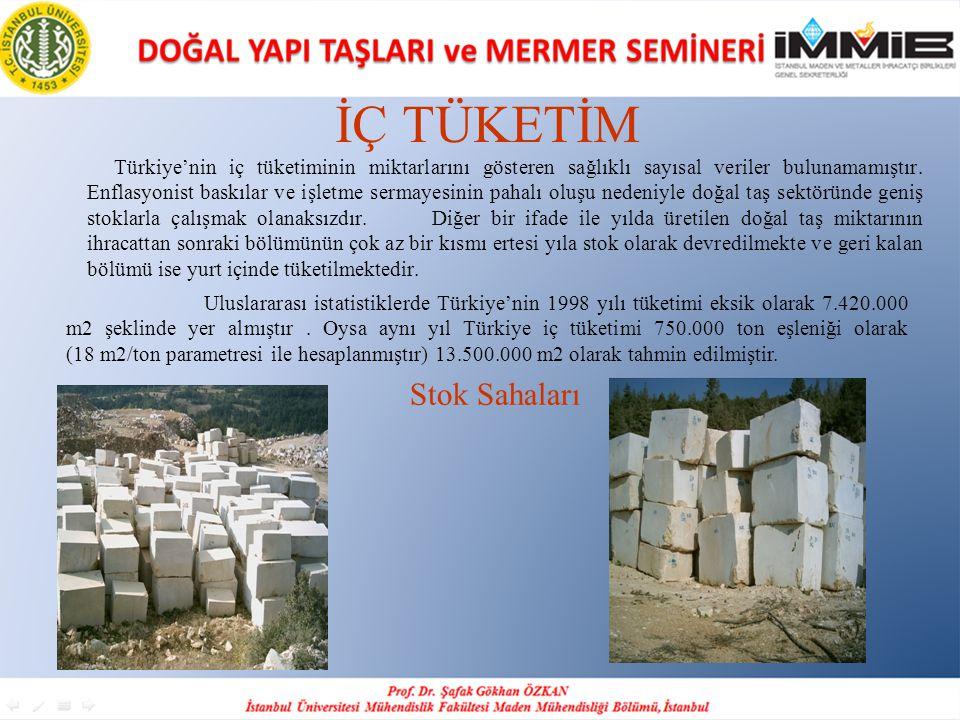 Türkiye'nin iç tüketiminin miktarlarını gösteren sağlıklı sayısal veriler bulunamamıştır. Enflasyonist baskılar ve işletme sermayesinin pahalı oluşu n
