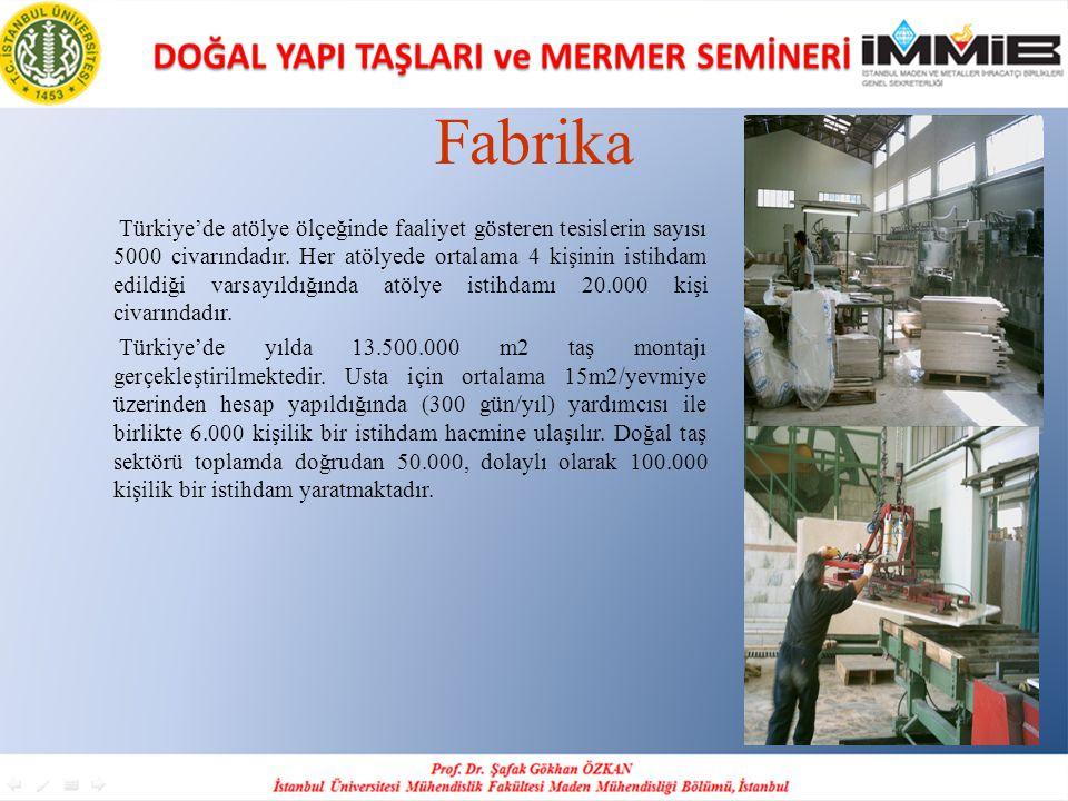 Fabrika Türkiye'de atölye ölçeğinde faaliyet gösteren tesislerin sayısı 5000 civarındadır. Her atölyede ortalama 4 kişinin istihdam edildiği varsayıld