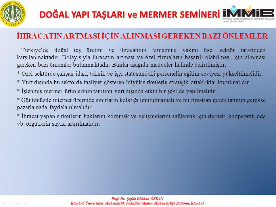 İHRACATIN ARTMASI İÇİN ALINMASI GEREKEN BAZI ÖNLEMLER Türkiye'de doğal taş üretim ve ihracatının tamamına yakını özel sektör tarafından karşılanmaktad