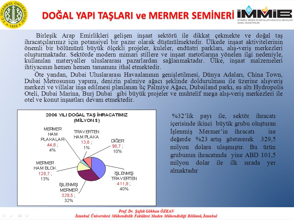 Elazığ rosso levanto Elazığ vişnesi mermer Mermer çeşitliliği açısından 290 çeşitle dünya sıralamasında ilk sırada yer alan Türkiye'de en çok mermer Balıkesir ve Afyon'da çıkarılmaktadır.